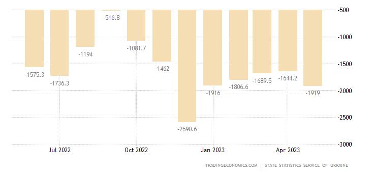 ukraine-balance-of-trade.png?s=ukrainebt